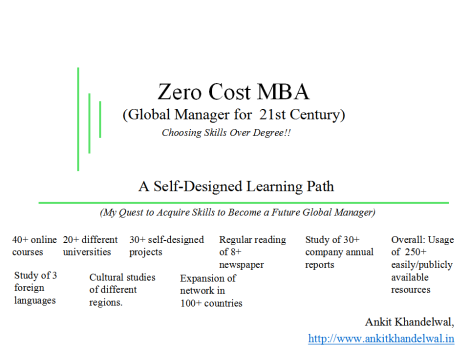 Zero Cost MBA_An Overview 2