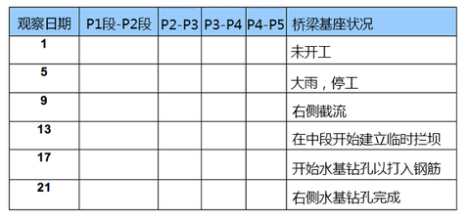 In Chinese comparison table